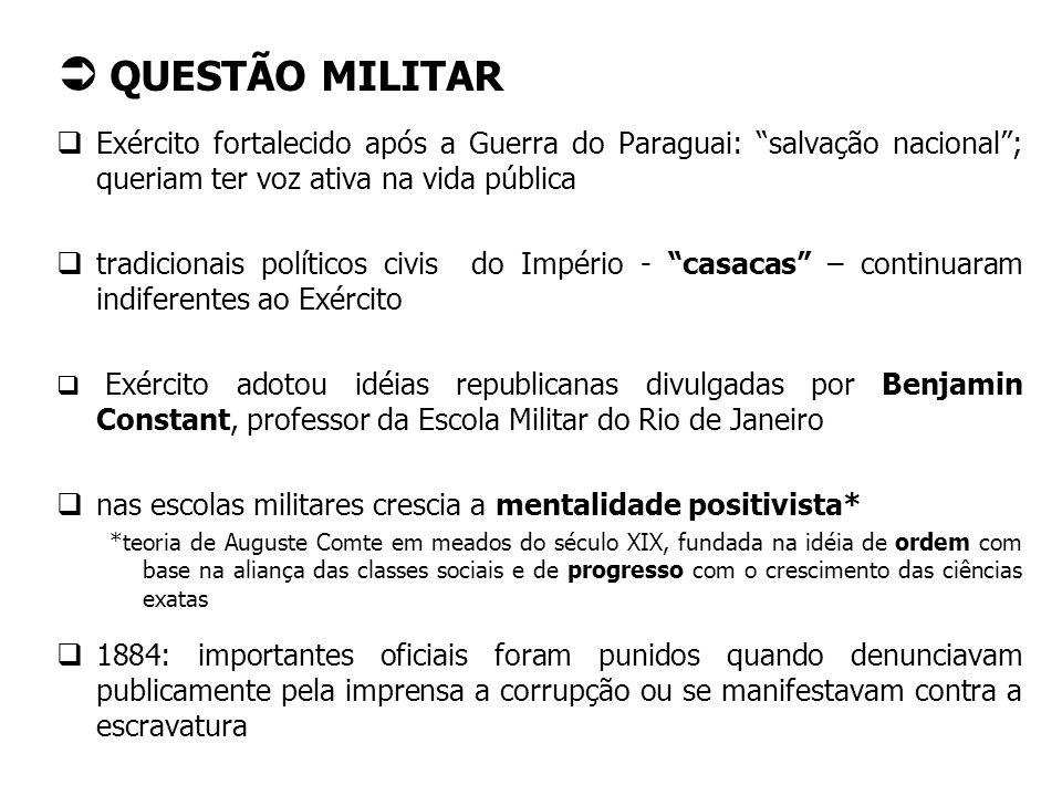 QUESTÃO MILITAR Exército fortalecido após a Guerra do Paraguai: salvação nacional; queriam ter voz ativa na vida pública tradicionais políticos civis