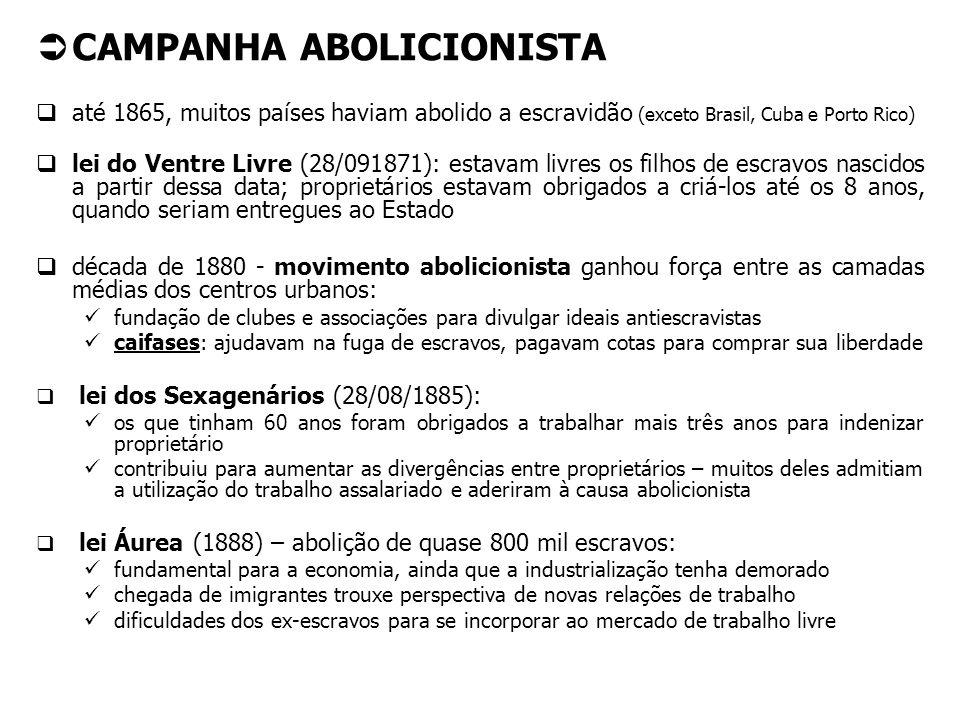 CAMPANHA ABOLICIONISTA até 1865, muitos países haviam abolido a escravidão (exceto Brasil, Cuba e Porto Rico) lei do Ventre Livre (28/091871): estavam