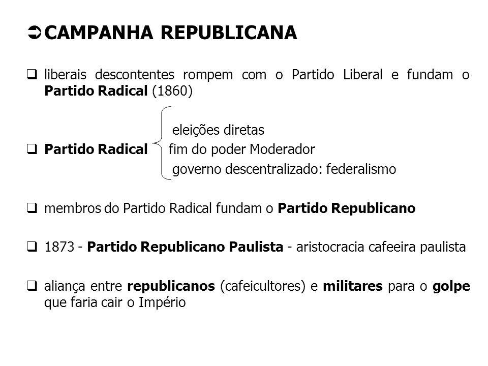 CAMPANHA REPUBLICANA liberais descontentes rompem com o Partido Liberal e fundam o Partido Radical (1860) eleições diretas Partido Radical fim do pode