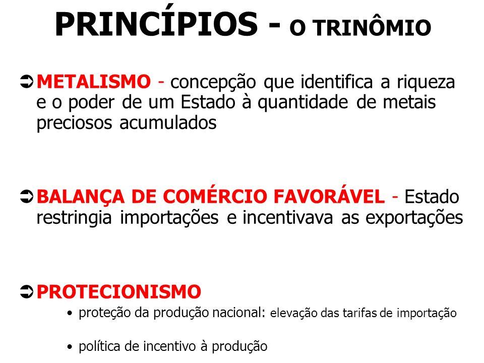 EXEMPLOS DE APLICAÇÃO FORMALOCALPRINCÍPIOS METALISMO ou BULIONISMO PORTUGAL ESPANHA entesouramento dos metais preciosos vindos da América COLBERTISMO ou INDUSTRIALISMO FRANÇA incentivo à produção manufatureira formação de Companhias de Comércio COMERCIALISMOINGLATERRA grande estímulo à construção naval incentivo à produção manufatureira
