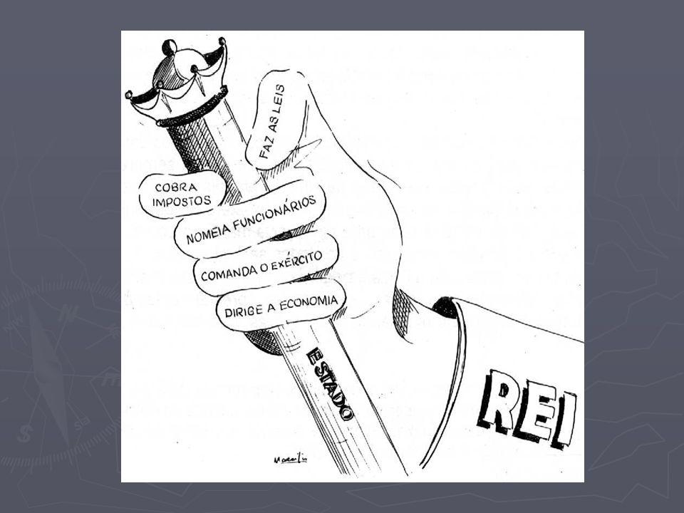 TEÓRICOS DO ABSOLUTISMO JEAN BODIN : A República JEAN BODIN : A República J ACQUES BOSSUET : Política segundo a Sagrada Escritura J ACQUES BOSSUET : Política segundo a Sagrada Escritura principio do direito divino dos reis: o poder real emana de Deus, a autoridade do rei é sagrada, revoltar-se contra o rei equivalia a revoltar-se contra Deus principio do direito divino dos reis: o poder real emana de Deus, a autoridade do rei é sagrada, revoltar-se contra o rei equivalia a revoltar-se contra Deus um rei, uma lei, uma fé um rei, uma lei, uma fé MAQUIAVEL : O Príncipe - os fins justificam os meios MAQUIAVEL : O Príncipe - os fins justificam os meios princípio da Razão de Estado: todos os meios que o soberano empregar, visando manter a vida e o Estado, são válidos por definição princípio da Razão de Estado: todos os meios que o soberano empregar, visando manter a vida e o Estado, são válidos por definição