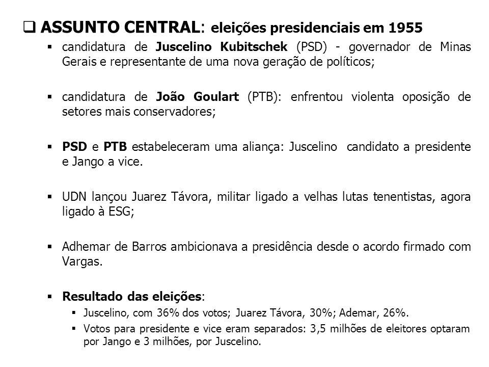 ASSUNTO CENTRAL: eleições presidenciais em 1955 candidatura de Juscelino Kubitschek (PSD) - governador de Minas Gerais e representante de uma nova ger