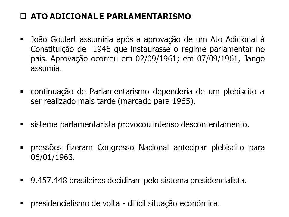 ATO ADICIONAL E PARLAMENTARISMO João Goulart assumiria após a aprovação de um Ato Adicional à Constituição de 1946 que instaurasse o regime parlamenta
