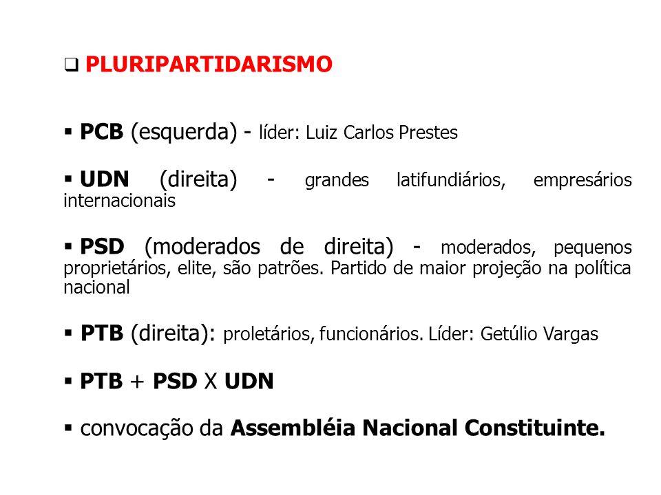 PLURIPARTIDARISMO PCB (esquerda) - líder: Luiz Carlos Prestes UDN (direita) - grandes latifundiários, empresários internacionais PSD (moderados de direita) - moderados, pequenos proprietários, elite, são patrões.