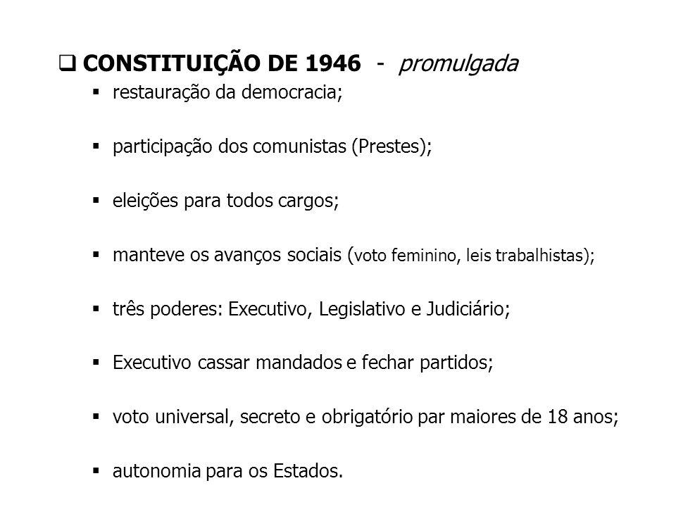 CONSTITUIÇÃO DE 1946 - promulgada restauração da democracia; participação dos comunistas (Prestes); eleições para todos cargos; manteve os avanços sociais ( voto feminino, leis trabalhistas); três poderes: Executivo, Legislativo e Judiciário; Executivo cassar mandados e fechar partidos; voto universal, secreto e obrigatório par maiores de 18 anos; autonomia para os Estados.