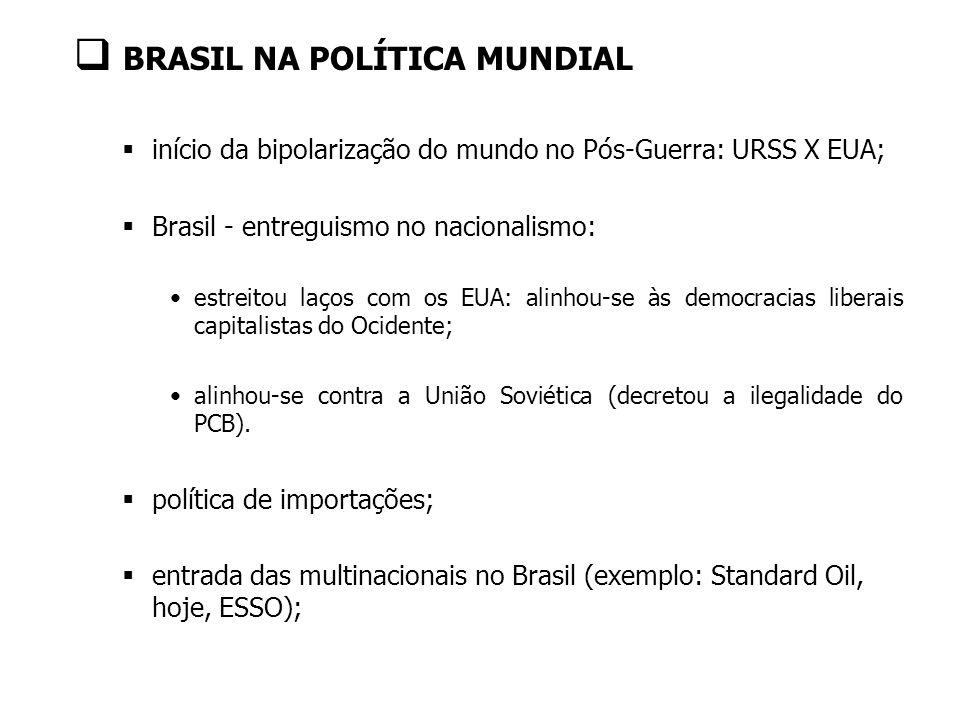BRASIL NA POLÍTICA MUNDIAL início da bipolarização do mundo no Pós-Guerra: URSS X EUA; Brasil - entreguismo no nacionalismo: estreitou laços com os EU