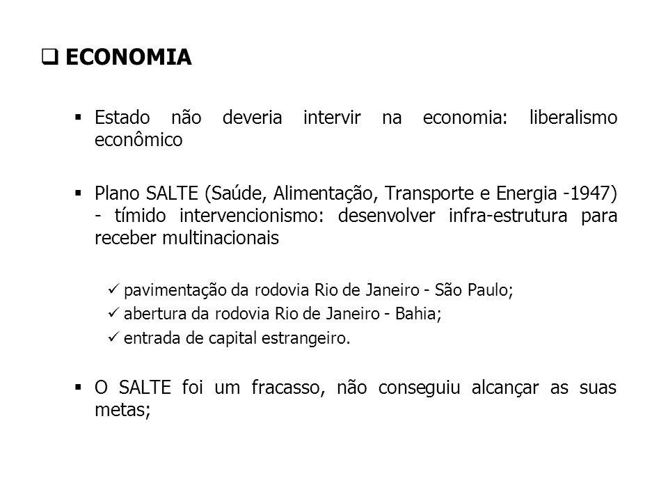 ECONOMIA Estado não deveria intervir na economia: liberalismo econômico Plano SALTE (Saúde, Alimentação, Transporte e Energia -1947) - tímido interven