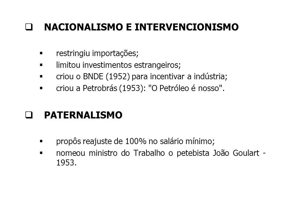 NACIONALISMO E INTERVENCIONISMO restringiu importações; limitou investimentos estrangeiros; criou o BNDE (1952) para incentivar a indústria; criou a Petrobrás (1953): O Petróleo é nosso .