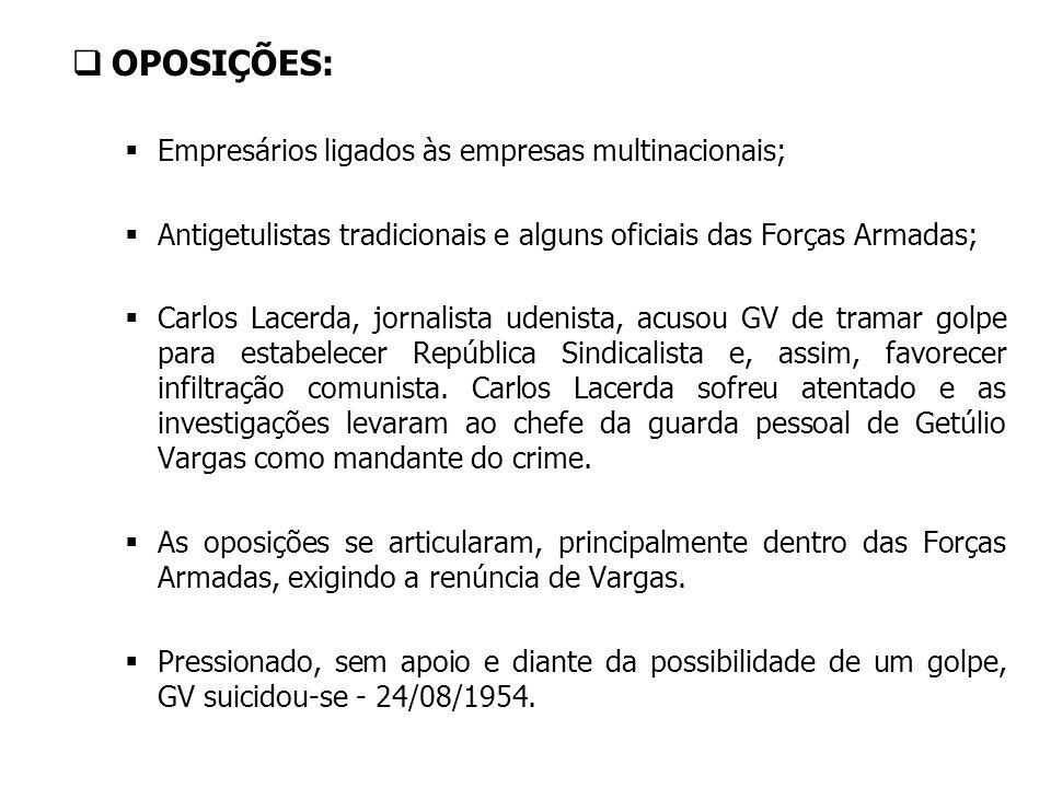 OPOSIÇÕES: Empresários ligados às empresas multinacionais; Antigetulistas tradicionais e alguns oficiais das Forças Armadas; Carlos Lacerda, jornalist