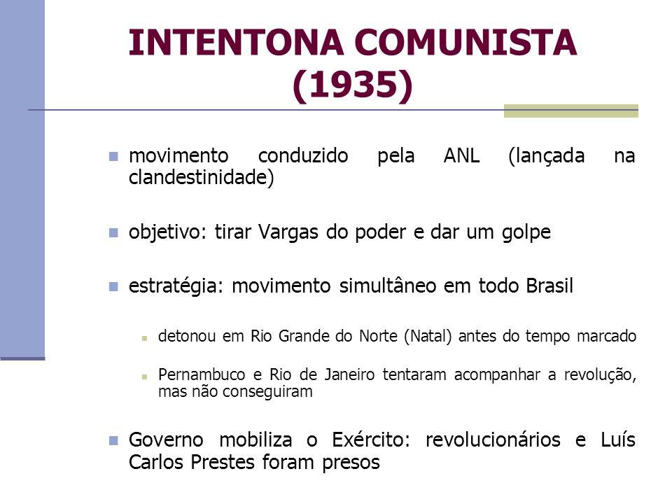 INTENTONA COMUNISTA (1935) movimento conduzido pela ANL (lançada na clandestinidade) objetivo: tirar Vargas do poder e dar um golpe estratégia: movime
