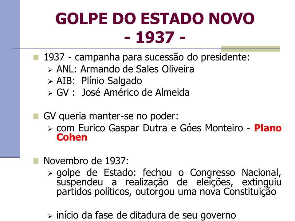 GOLPE DO ESTADO NOVO - 1937 - 1937 - campanha para sucessão do presidente: ANL: Armando de Sales Oliveira AIB: Plínio Salgado GV : José Américo de Alm