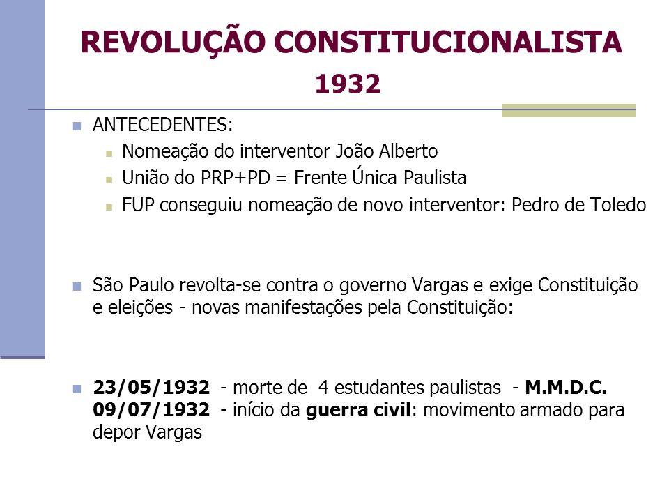 REVOLUÇÃO CONSTITUCIONALISTA 1932 ANTECEDENTES: Nomeação do interventor João Alberto União do PRP+PD = Frente Única Paulista FUP conseguiu nomeação de
