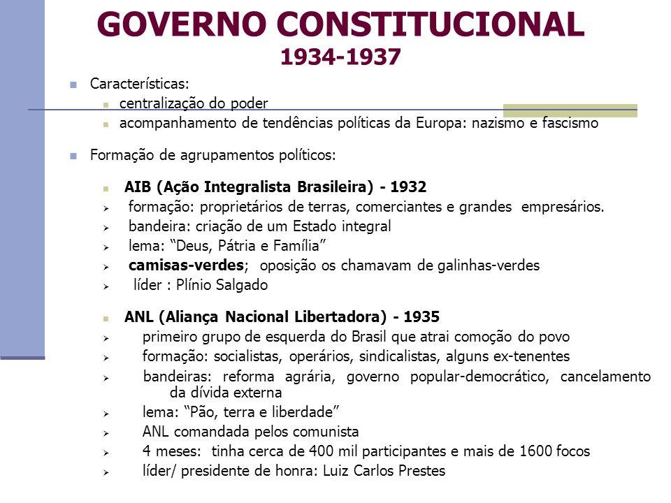 GOVERNO CONSTITUCIONAL 1934-1937 Características: centralização do poder acompanhamento de tendências políticas da Europa: nazismo e fascismo Formação