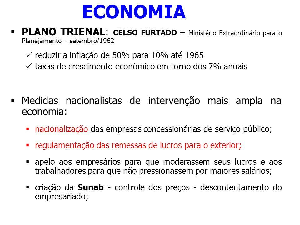 ECONOMIA PLANO TRIENAL: CELSO FURTADO – Ministério Extraordinário para o Planejamento – setembro/1962 reduzir a inflação de 50% para 10% até 1965 taxa