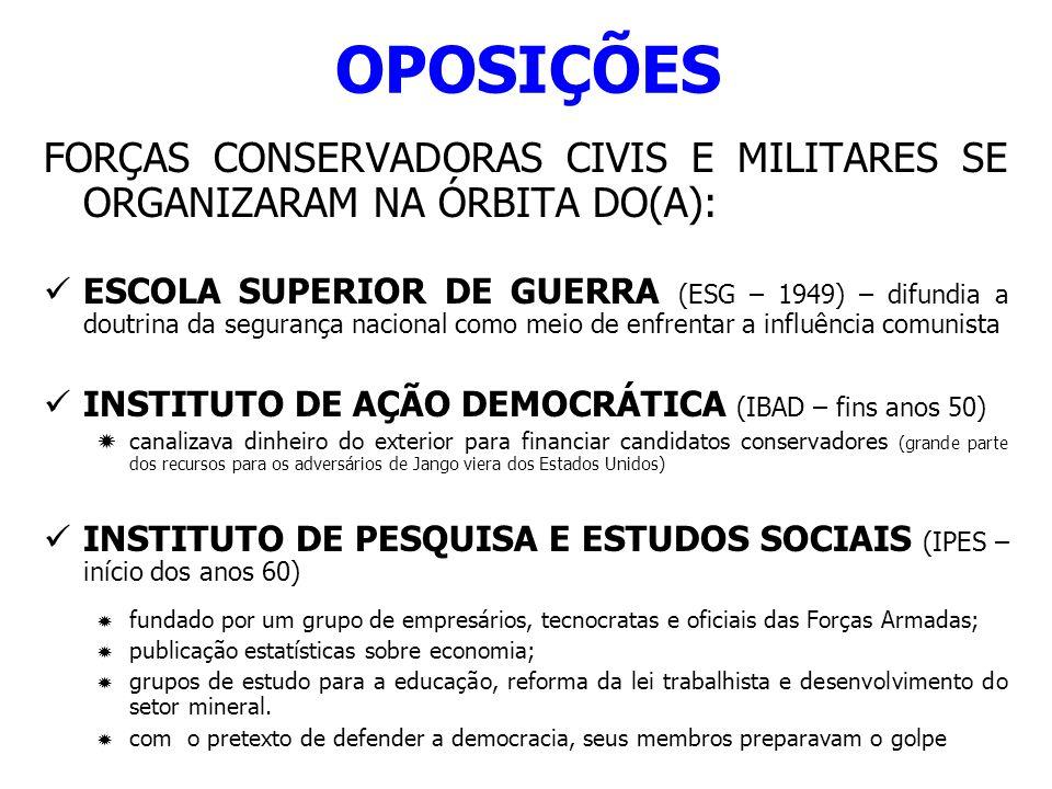OPOSIÇÕES FORÇAS CONSERVADORAS CIVIS E MILITARES SE ORGANIZARAM NA ÓRBITA DO(A): ESCOLA SUPERIOR DE GUERRA (ESG – 1949) – difundia a doutrina da segur