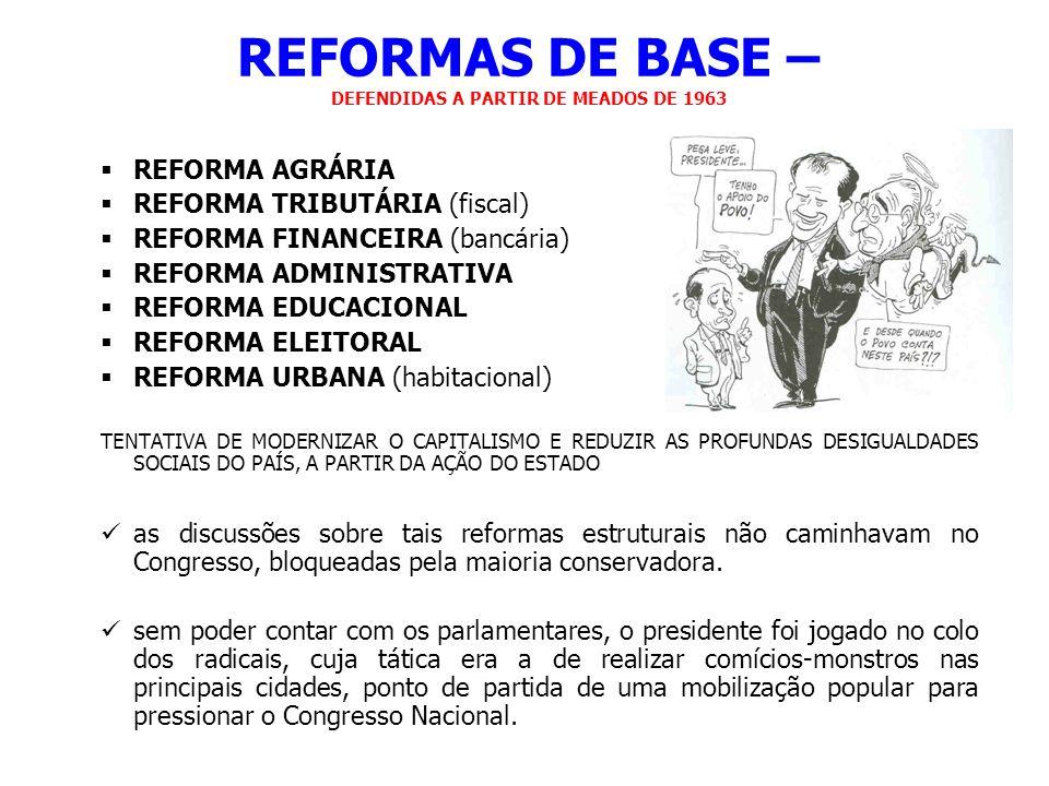 REFORMAS DE BASE – DEFENDIDAS A PARTIR DE MEADOS DE 1963 REFORMA AGRÁRIA REFORMA TRIBUTÁRIA (fiscal) REFORMA FINANCEIRA (bancária) REFORMA ADMINISTRAT