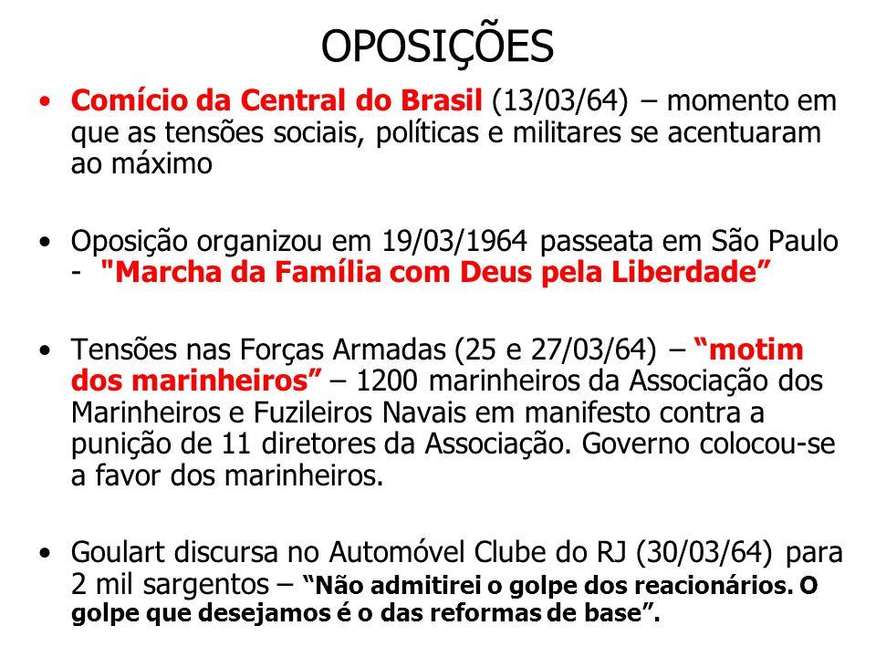 OPOSIÇÕES Comício da Central do Brasil (13/03/64) – momento em que as tensões sociais, políticas e militares se acentuaram ao máximo Oposição organizo