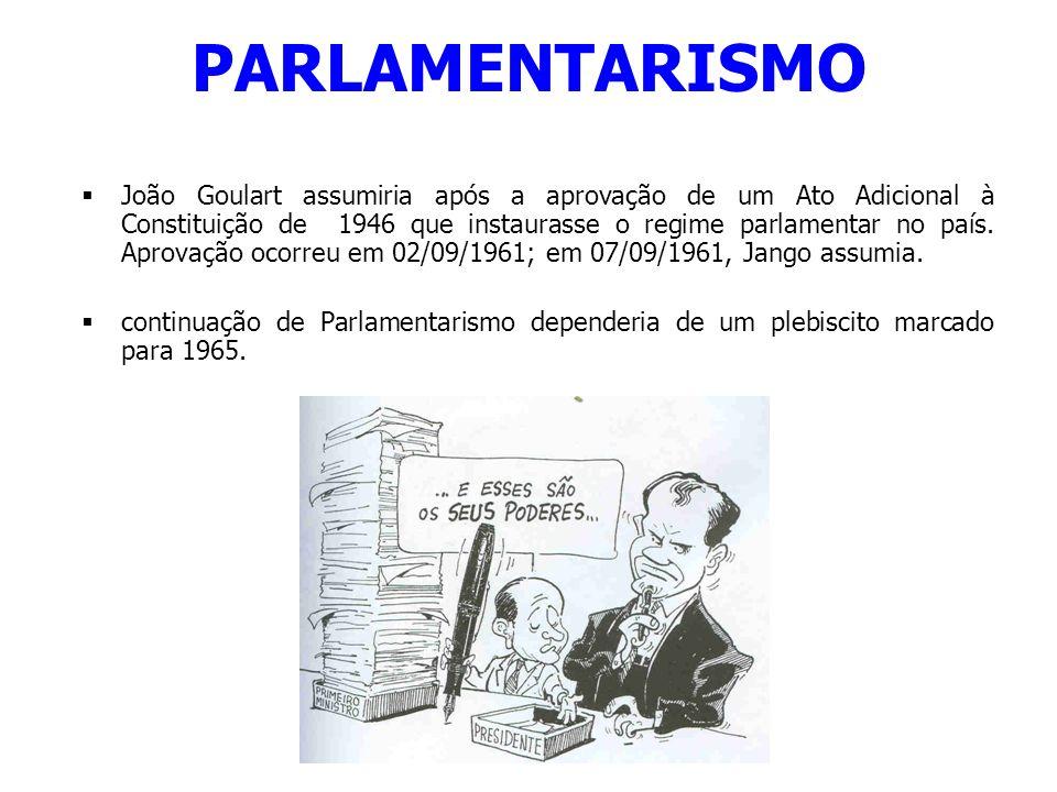 PARLAMENTARISMO João Goulart assumiria após a aprovação de um Ato Adicional à Constituição de 1946 que instaurasse o regime parlamentar no país. Aprov