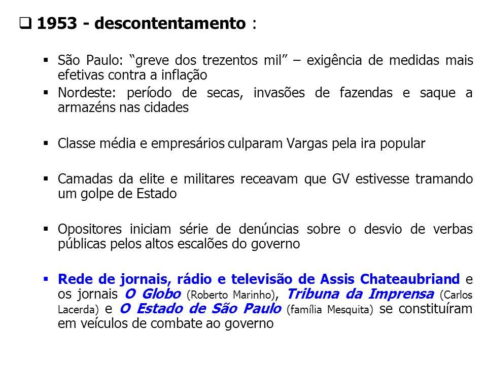 1953 - descontentamento : São Paulo: greve dos trezentos mil – exigência de medidas mais efetivas contra a inflação Nordeste: período de secas, invasõ