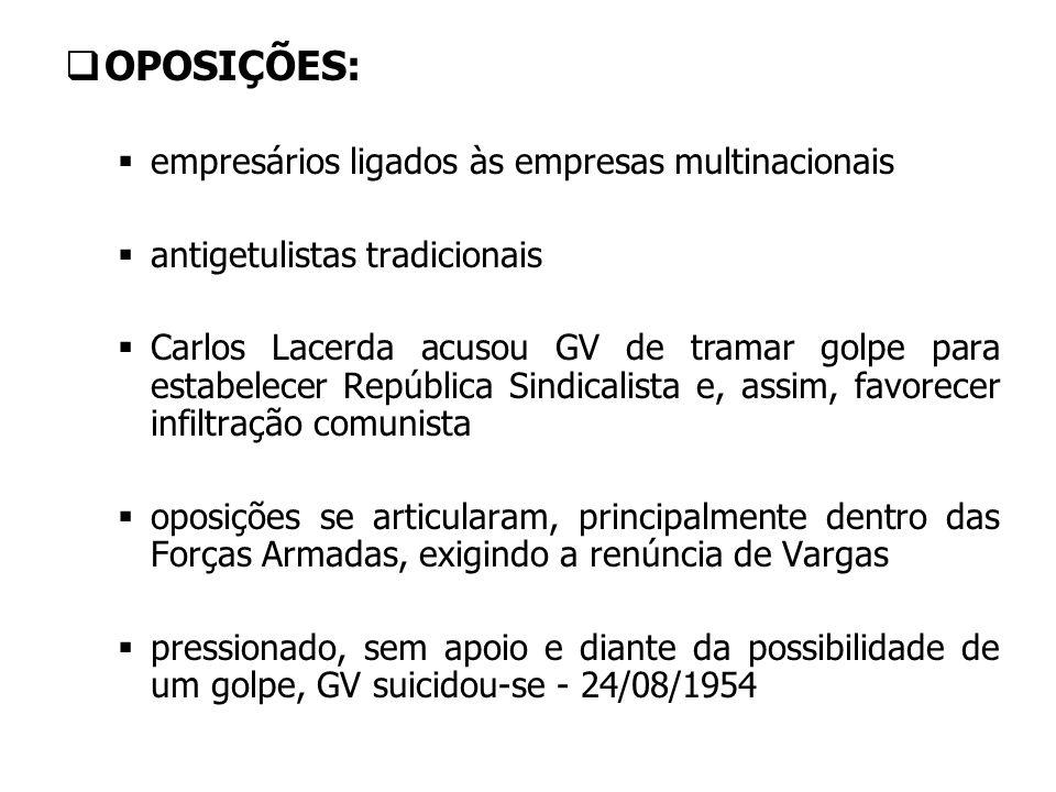 OPOSIÇÕES: empresários ligados às empresas multinacionais antigetulistas tradicionais Carlos Lacerda acusou GV de tramar golpe para estabelecer Repúbl