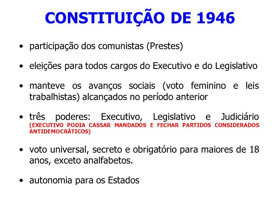 CONSTITUIÇÃO DE 1946 participação dos comunistas (Prestes) eleições para todos cargos do Executivo e do Legislativo manteve os avanços sociais (voto f
