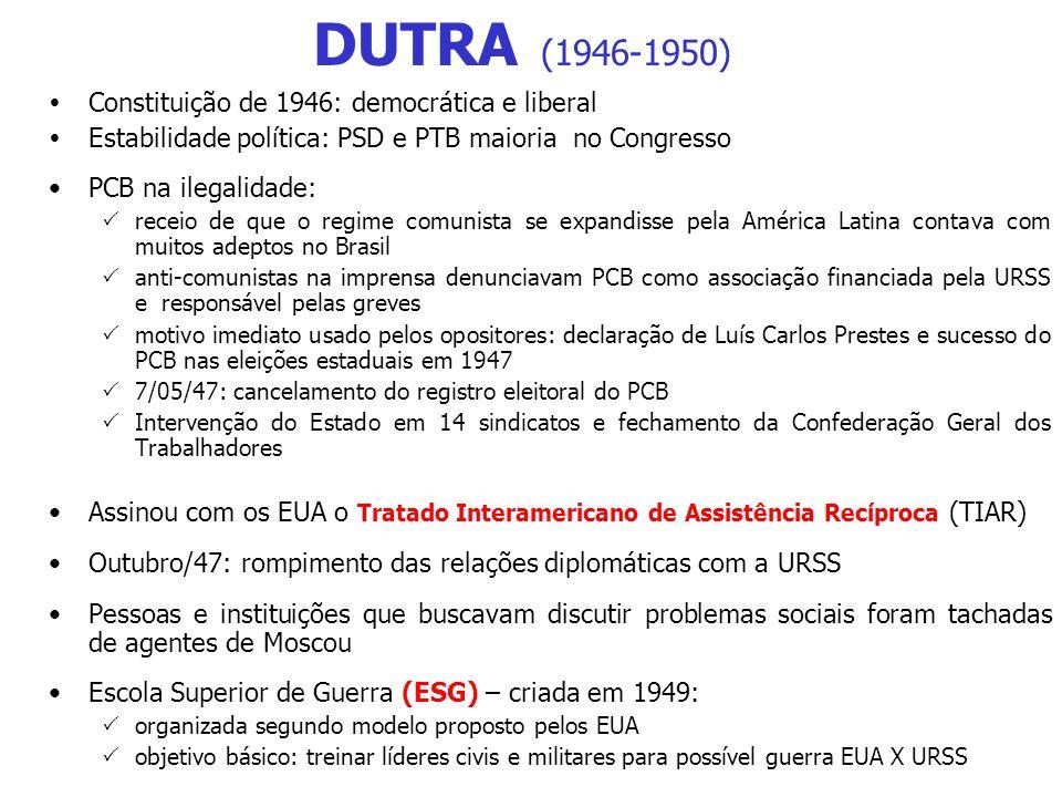 DUTRA (1946-1950) Constituição de 1946: democrática e liberal Estabilidade política: PSD e PTB maioria no Congresso PCB na ilegalidade: receio de que