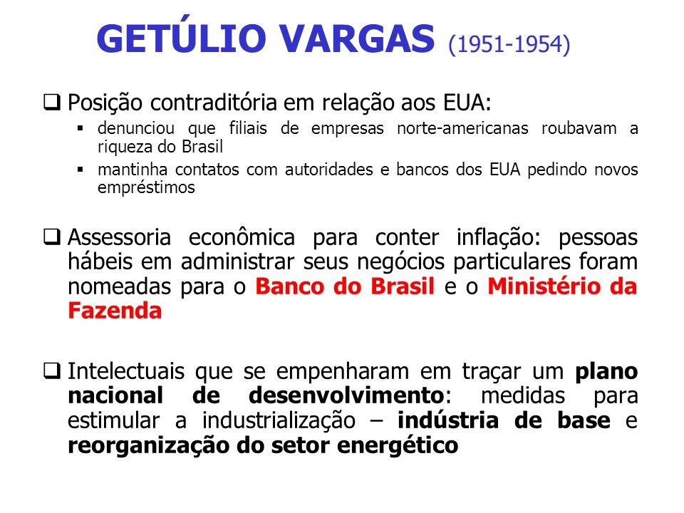 GETÚLIO VARGAS (1951-1954) Posição contraditória em relação aos EUA: denunciou que filiais de empresas norte-americanas roubavam a riqueza do Brasil m