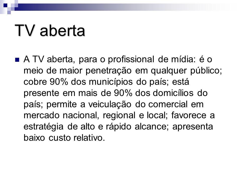 TV aberta A TV aberta, para o profissional de mídia: é o meio de maior penetração em qualquer público; cobre 90% dos municípios do país; está presente