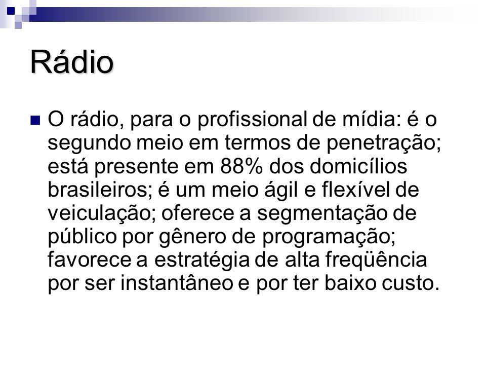 Rádio O rádio, para o profissional de mídia: é o segundo meio em termos de penetração; está presente em 88% dos domicílios brasileiros; é um meio ágil