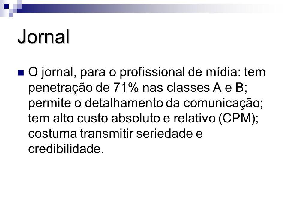 Jornal O jornal, para o profissional de mídia: tem penetração de 71% nas classes A e B; permite o detalhamento da comunicação; tem alto custo absoluto