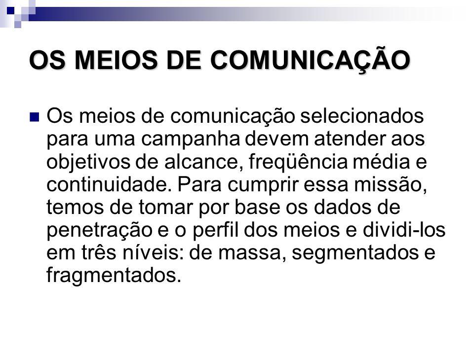 OS MEIOS DE COMUNICAÇÃO Os meios de comunicação selecionados para uma campanha devem atender aos objetivos de alcance, freqüência média e continuidade