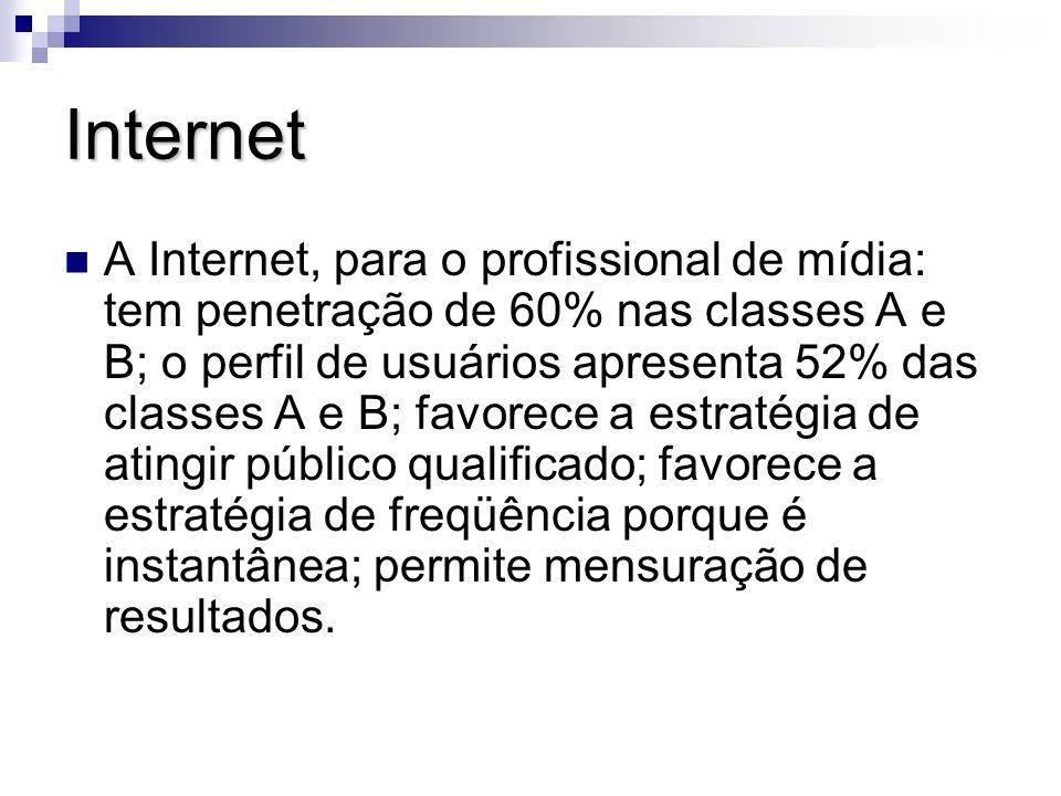 Internet A Internet, para o profissional de mídia: tem penetração de 60% nas classes A e B; o perfil de usuários apresenta 52% das classes A e B; favo