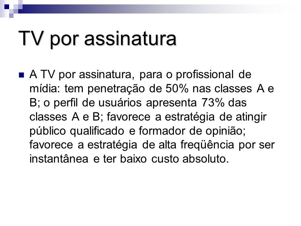 TV por assinatura A TV por assinatura, para o profissional de mídia: tem penetração de 50% nas classes A e B; o perfil de usuários apresenta 73% das c