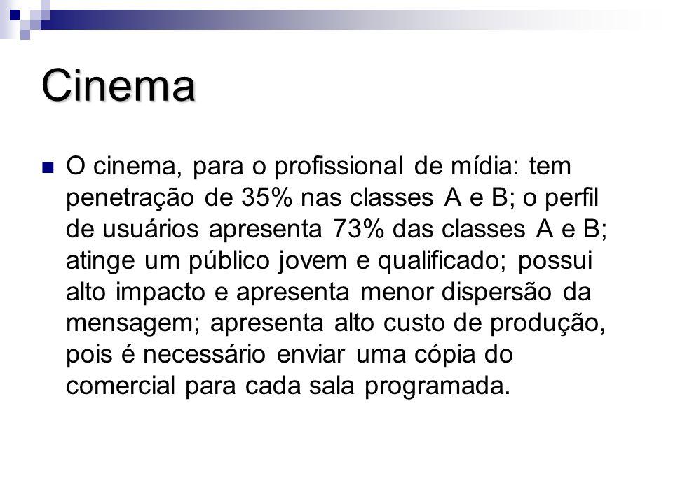 Cinema O cinema, para o profissional de mídia: tem penetração de 35% nas classes A e B; o perfil de usuários apresenta 73% das classes A e B; atinge u