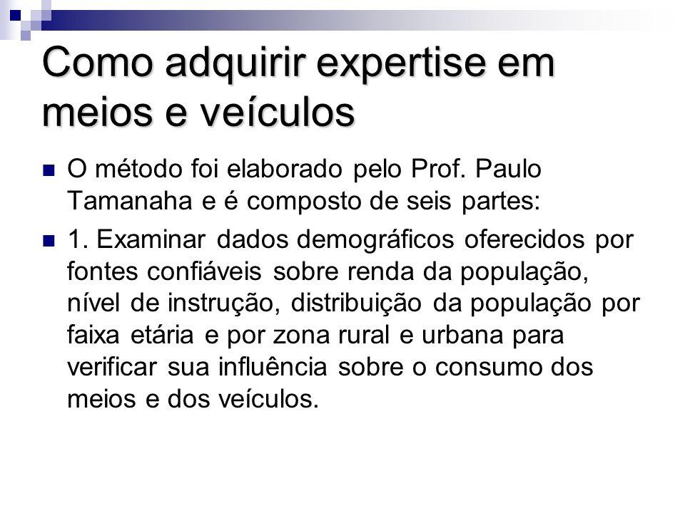 Como adquirir expertise em meios e veículos O método foi elaborado pelo Prof. Paulo Tamanaha e é composto de seis partes: 1. Examinar dados demográfic