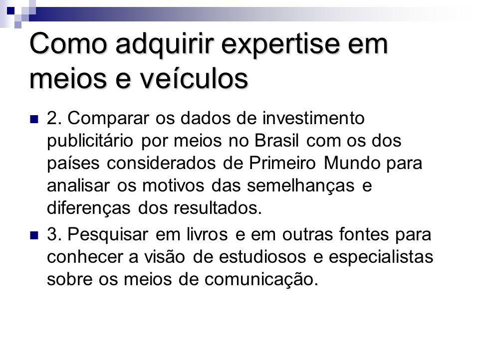 Como adquirir expertise em meios e veículos 2. Comparar os dados de investimento publicitário por meios no Brasil com os dos países considerados de Pr