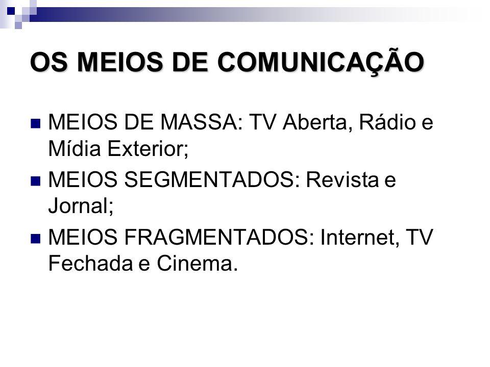 OS MEIOS DE COMUNICAÇÃO MEIOS DE MASSA: TV Aberta, Rádio e Mídia Exterior; MEIOS SEGMENTADOS: Revista e Jornal; MEIOS FRAGMENTADOS: Internet, TV Fecha