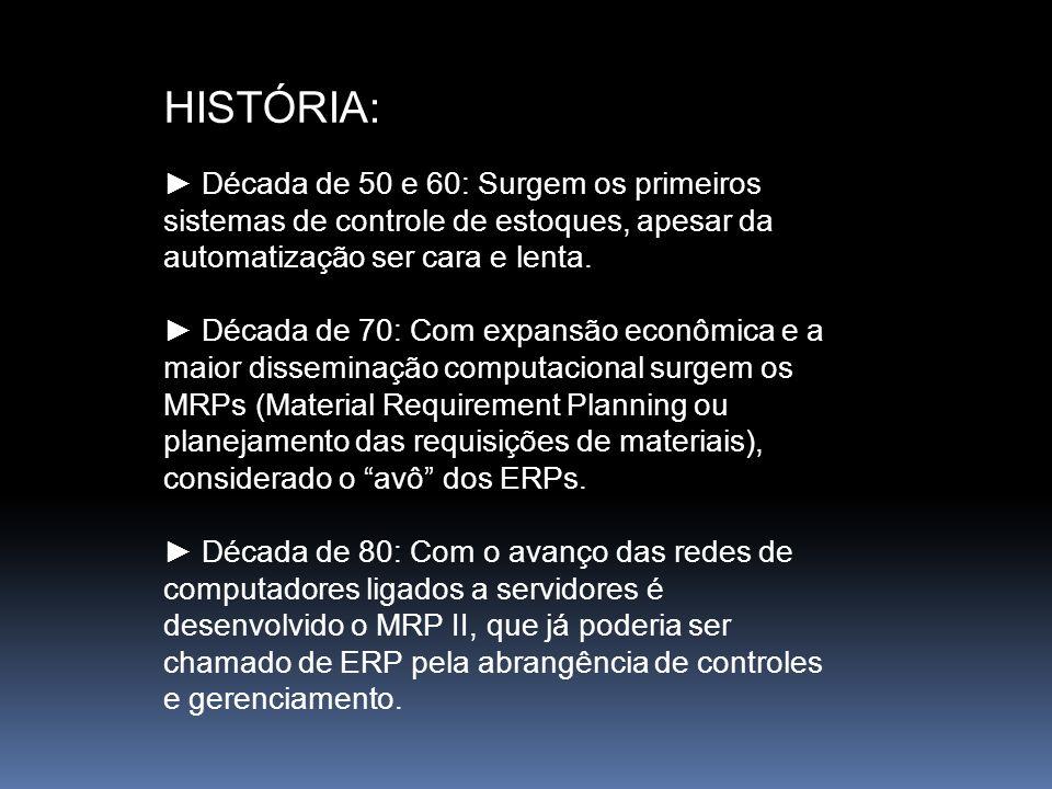 HISTÓRIA: Década de 50 e 60: Surgem os primeiros sistemas de controle de estoques, apesar da automatização ser cara e lenta. Década de 70: Com expansã