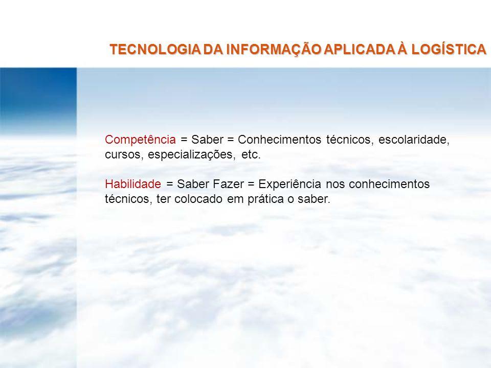 TECNOLOGIA DA INFORMAÇÃO APLICADA À LOGÍSTICA Competência = Saber = Conhecimentos técnicos, escolaridade, cursos, especializações, etc. Habilidade = S