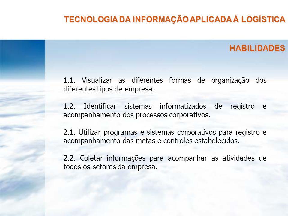 TECNOLOGIA DA INFORMAÇÃO APLICADA À LOGÍSTICA HABILIDADES 1.1. Visualizar as diferentes formas de organização dos diferentes tipos de empresa. 1.2. Id