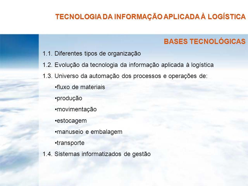 TECNOLOGIA DA INFORMAÇÃO APLICADA À LOGÍSTICA BASES TECNOLÓGICAS 1.1. Diferentes tipos de organização 1.2. Evolução da tecnologia da informação aplica
