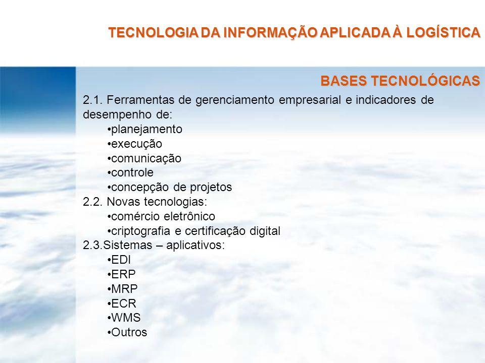 TECNOLOGIA DA INFORMAÇÃO APLICADA À LOGÍSTICA BASES TECNOLÓGICAS 2.1. Ferramentas de gerenciamento empresarial e indicadores de desempenho de: planeja