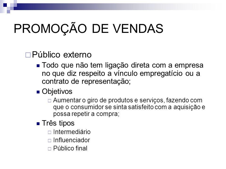 PROMOÇÃO DE VENDAS Público externo Todo que não tem ligação direta com a empresa no que diz respeito a vínculo empregatício ou a contrato de represent