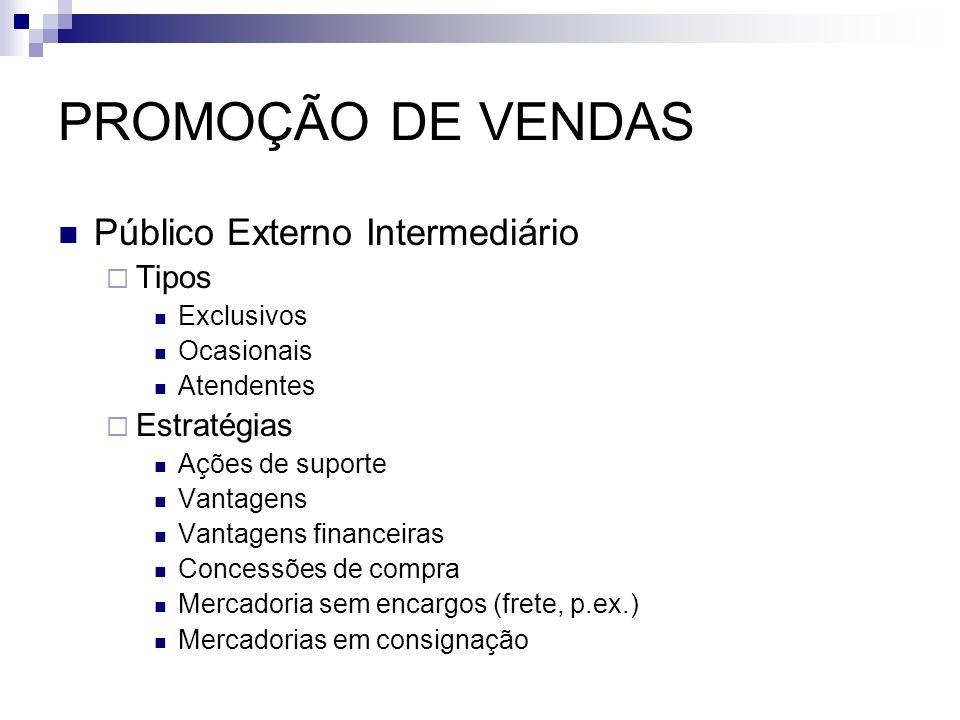 PROMOÇÃO DE VENDAS Público Externo Intermediário Tipos Exclusivos Ocasionais Atendentes Estratégias Ações de suporte Vantagens Vantagens financeiras C