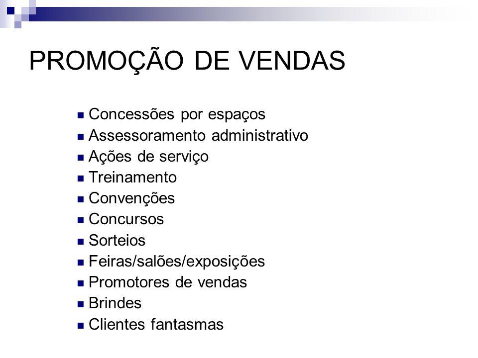 PROMOÇÃO DE VENDAS Concessões por espaços Assessoramento administrativo Ações de serviço Treinamento Convenções Concursos Sorteios Feiras/salões/expos