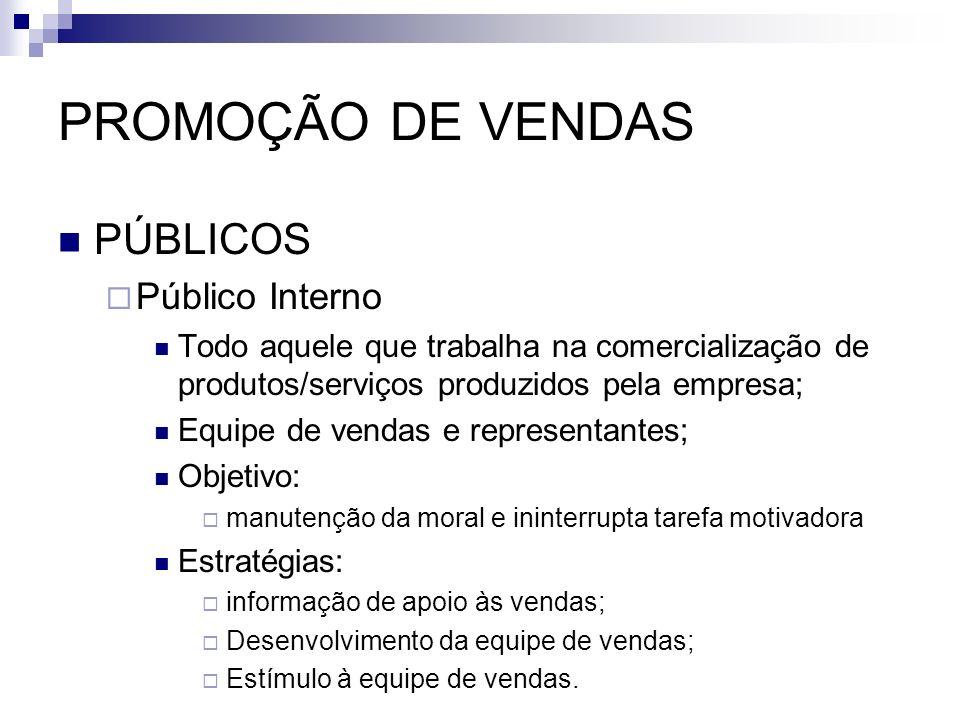 PROMOÇÃO DE VENDAS PÚBLICOS Público Interno Todo aquele que trabalha na comercialização de produtos/serviços produzidos pela empresa; Equipe de vendas