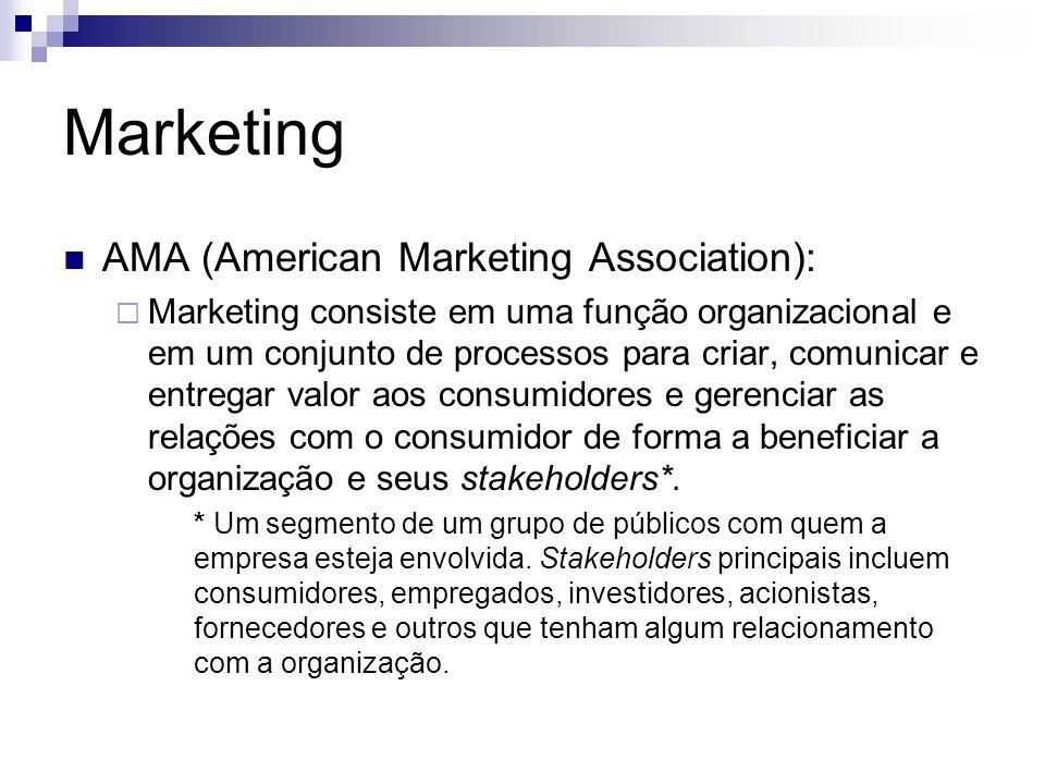 Marketing Kotler: Conjunto de atividades empresariais que visa à satisfação das necessidades e dos desejos de um ou vários mercados, através da oferta de produtos, adquiridos por um processo de troca.