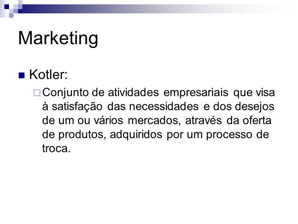 Marketing Portanto, o mais importante do marketing não é vender!!!