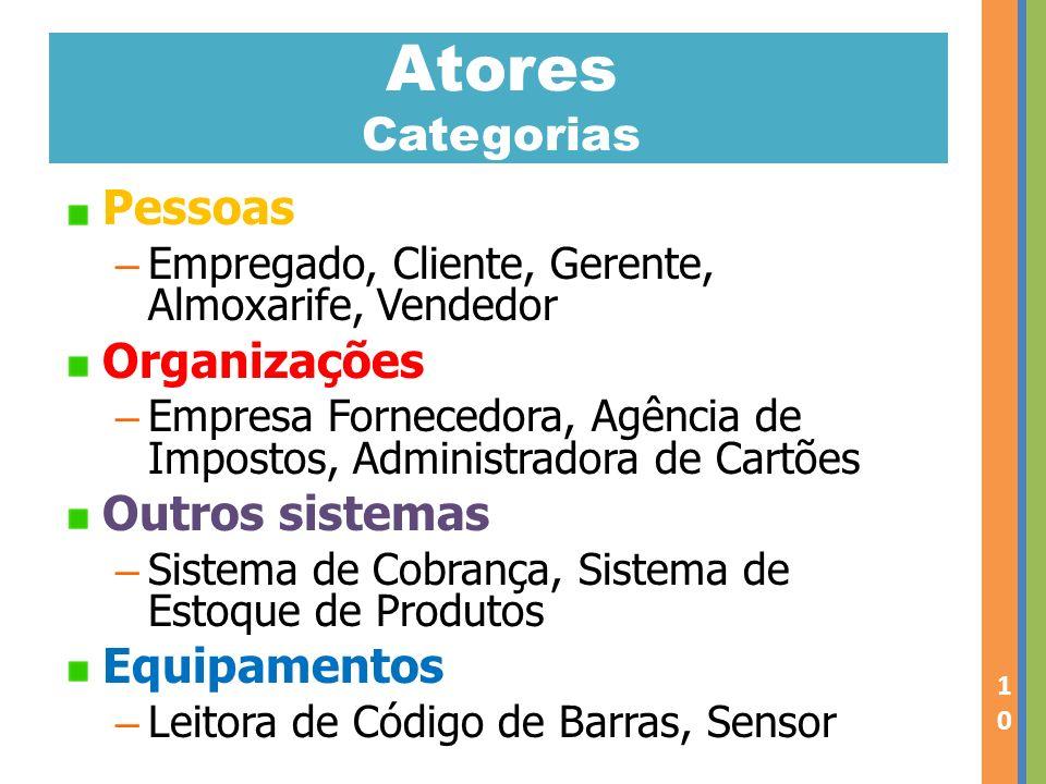 Atores Categorias Pessoas – Empregado, Cliente, Gerente, Almoxarife, Vendedor Organizações – Empresa Fornecedora, Agência de Impostos, Administradora