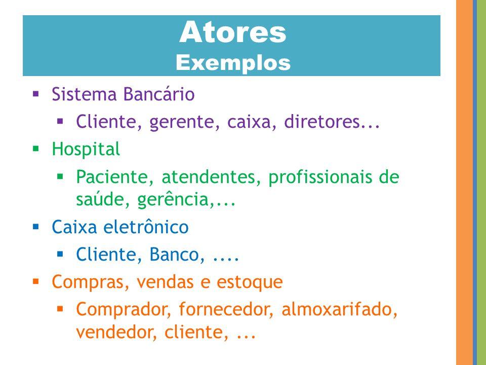 Sistema Bancário Cliente, gerente, caixa, diretores... Hospital Paciente, atendentes, profissionais de saúde, gerência,... Caixa eletrônico Cliente, B